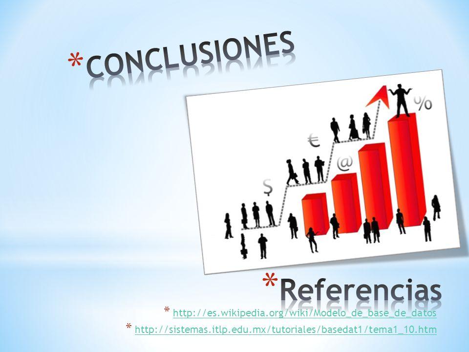 CONCLUSIONES Referencias