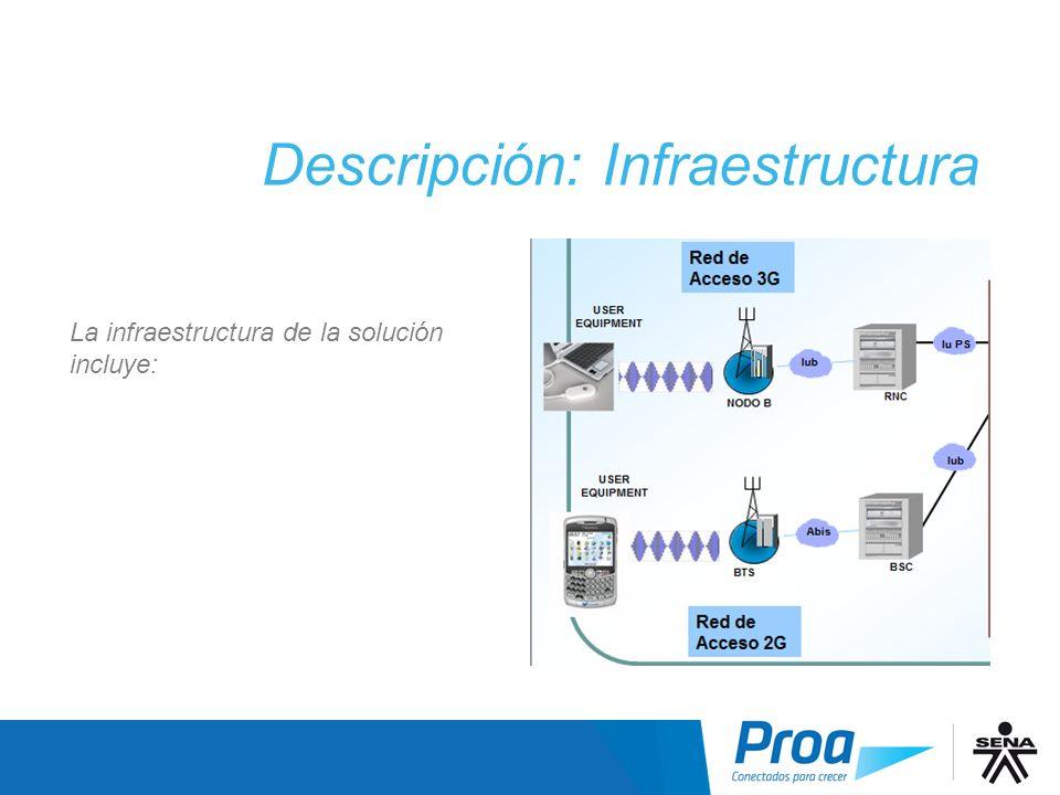 Descripción: Infraestructura