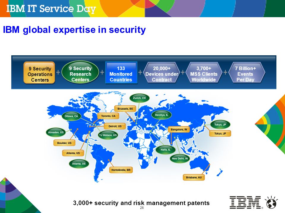 IBM global expertise in security