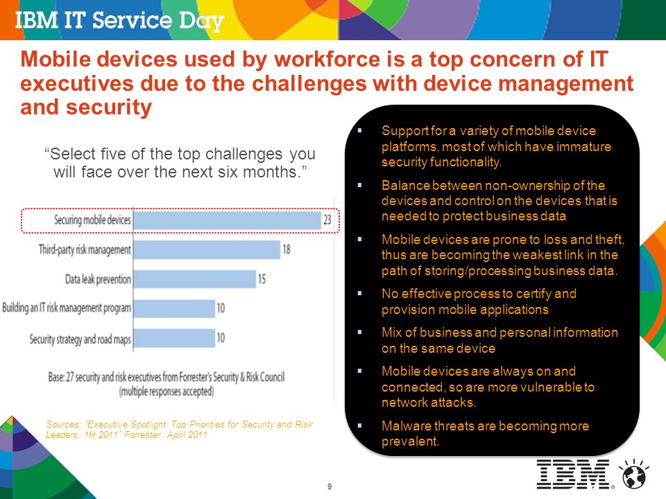 Mobile devices used by workforce is a top concern of IT executives due to the challenges with device management and security