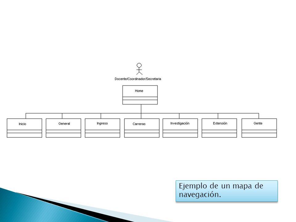 Ejemplo de un mapa de navegación.