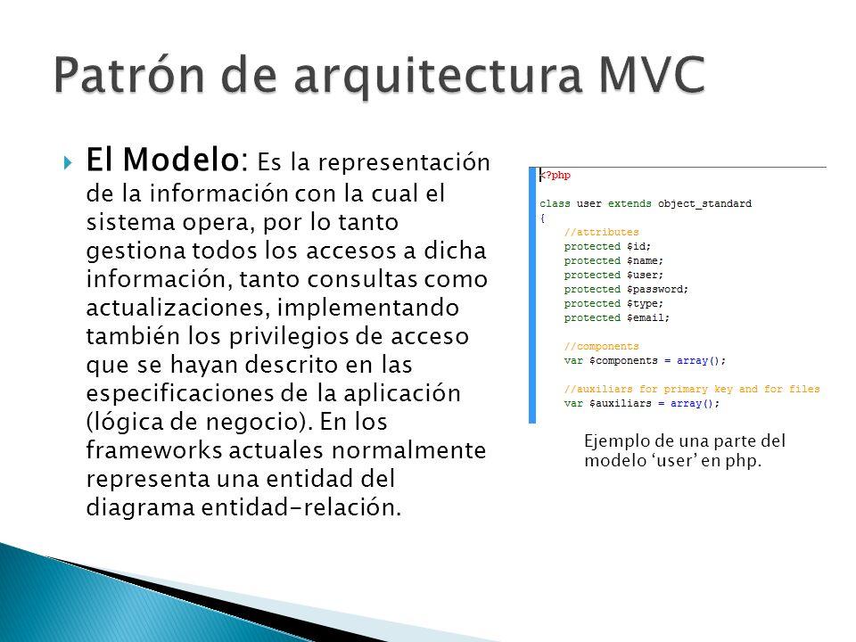 Patrón de arquitectura MVC
