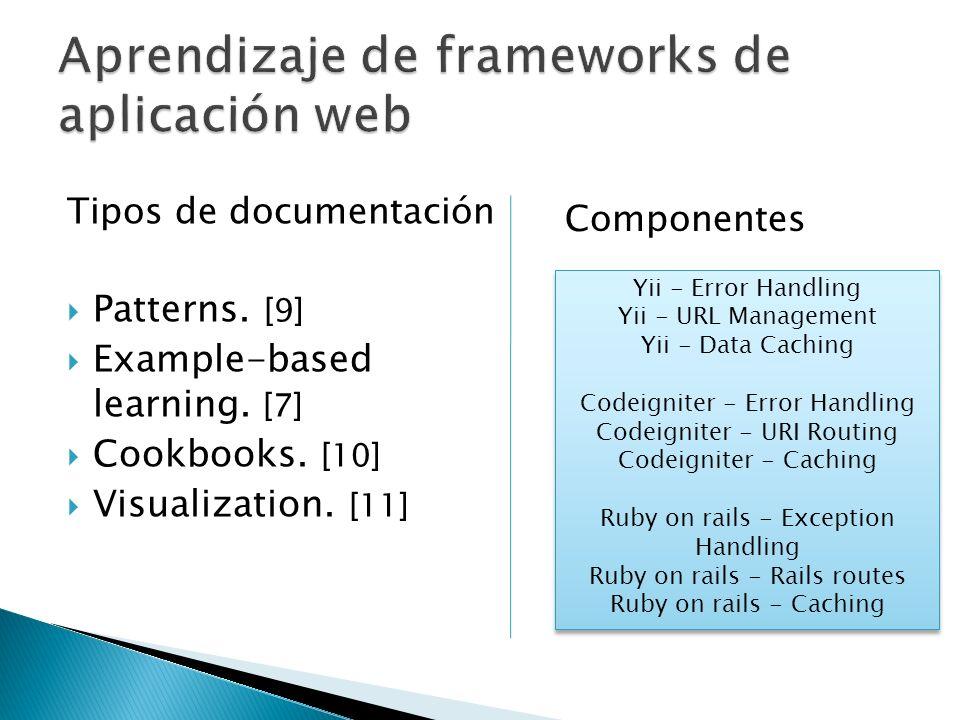 Aprendizaje de frameworks de aplicación web