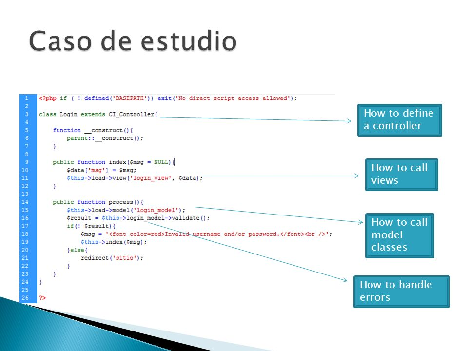 Caso de estudio How to define a controller How to call views