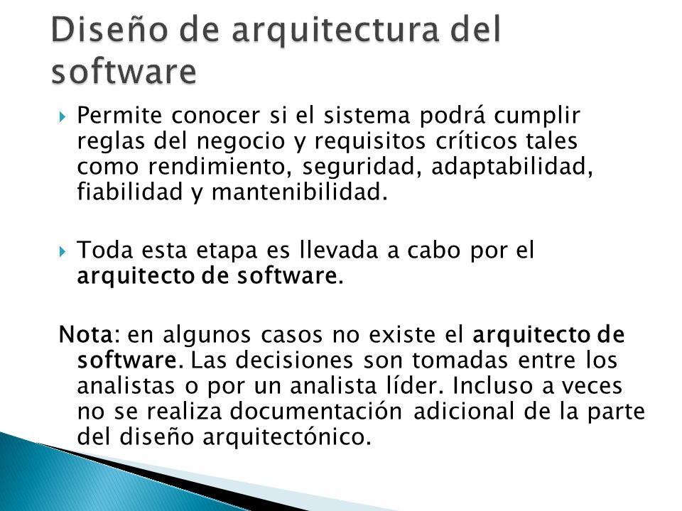 Diseño de arquitectura del software