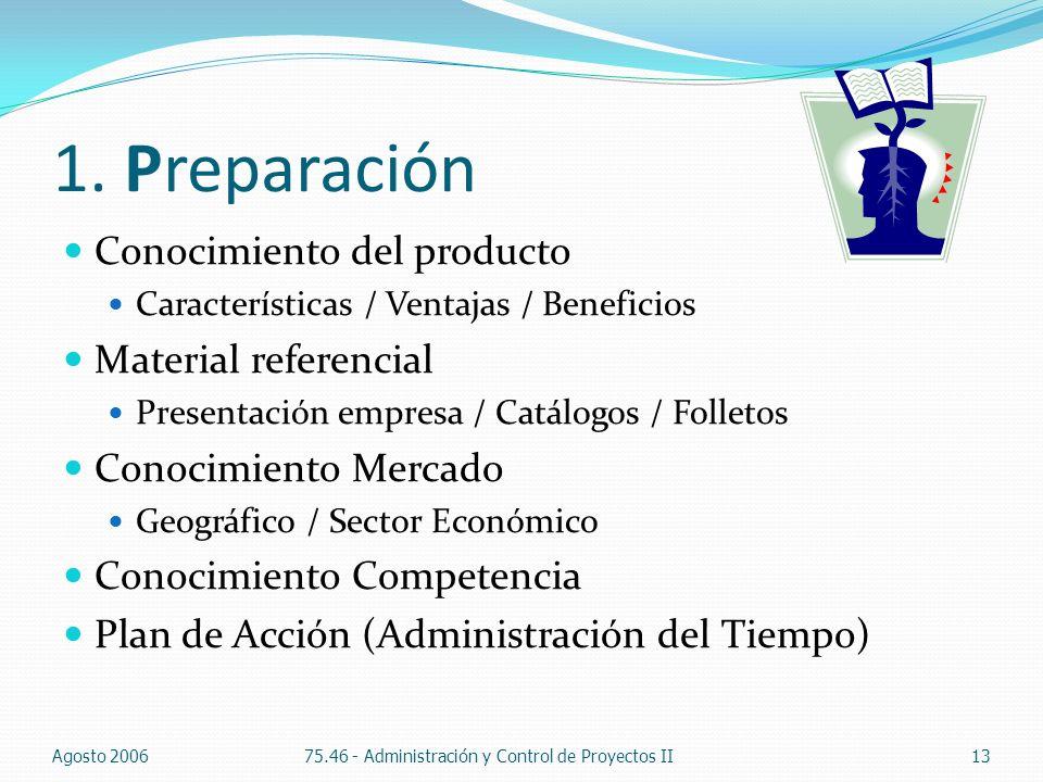 1. Preparación Conocimiento del producto Material referencial
