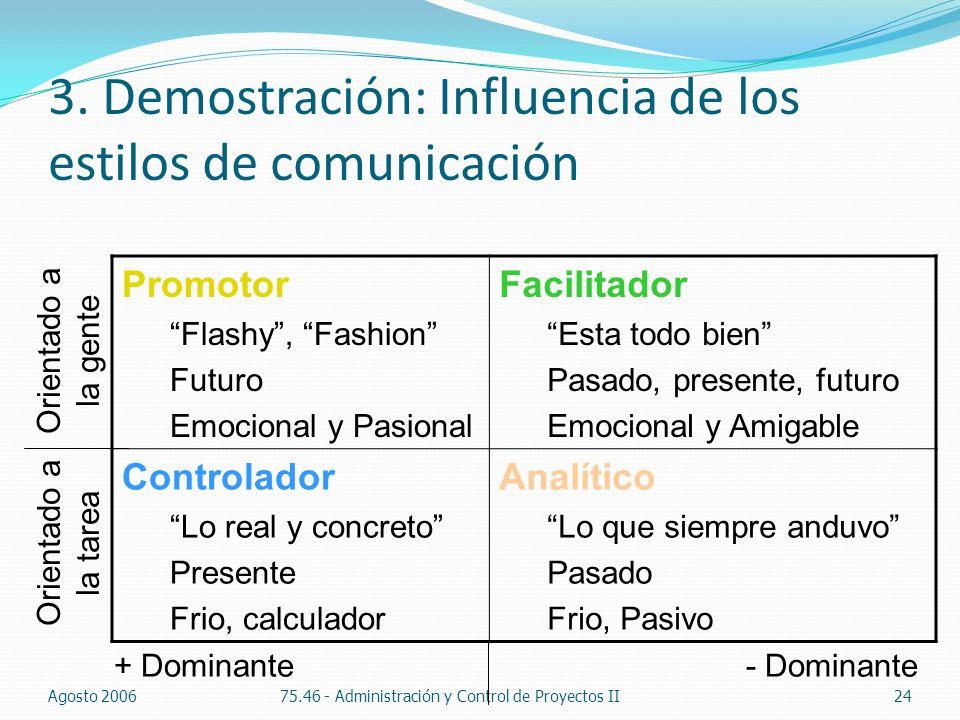 3. Demostración: Influencia de los estilos de comunicación