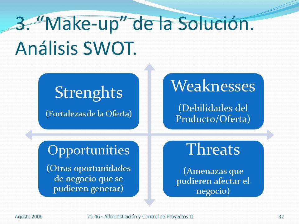 3. Make-up de la Solución. Análisis SWOT.