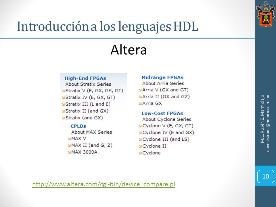 Introducción a los lenguajes HDL