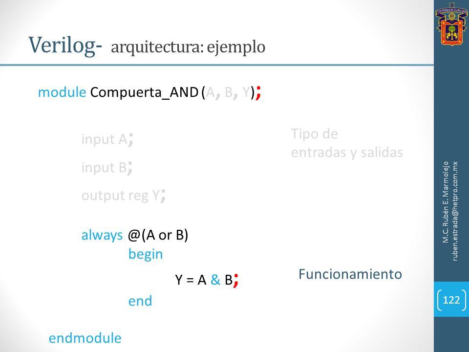 Verilog- arquitectura: ejemplo