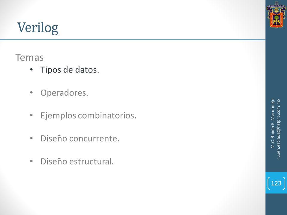 Verilog Temas Tipos de datos. Operadores. Ejemplos combinatorios.