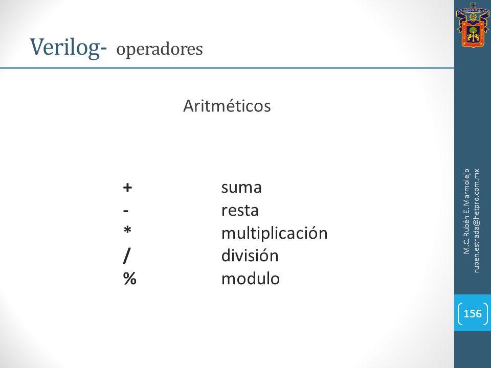 Verilog- operadores Aritméticos + suma - resta * multiplicación