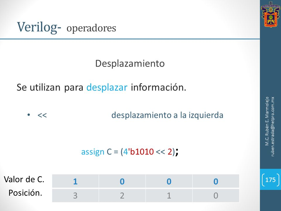 assign C = (4 b1010 << 2);