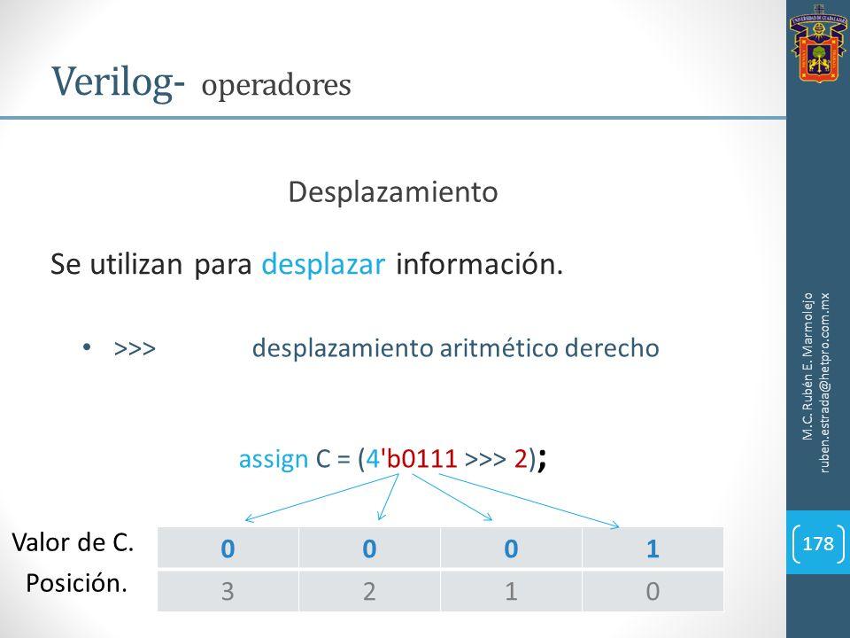 assign C = (4 b0111 >>> 2);