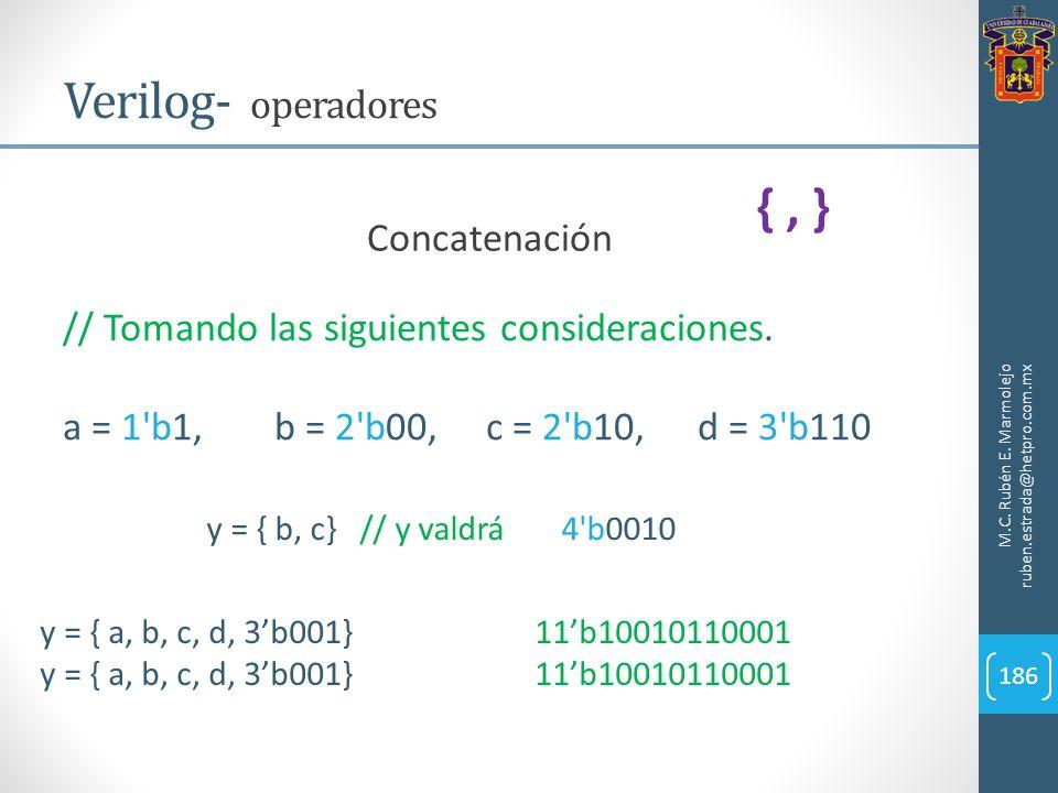 Verilog- operadores { , } Concatenación