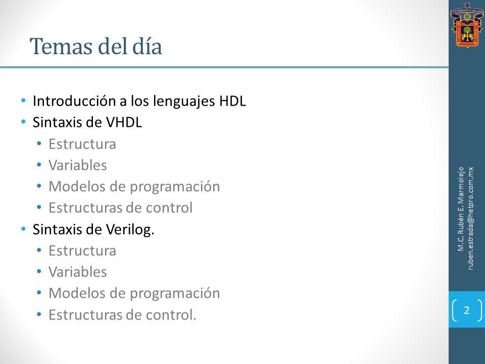 Temas del día Introducción a los lenguajes HDL Sintaxis de VHDL