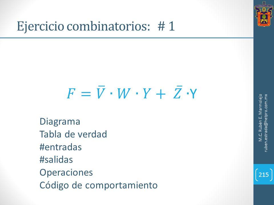 Ejercicio combinatorios: # 1
