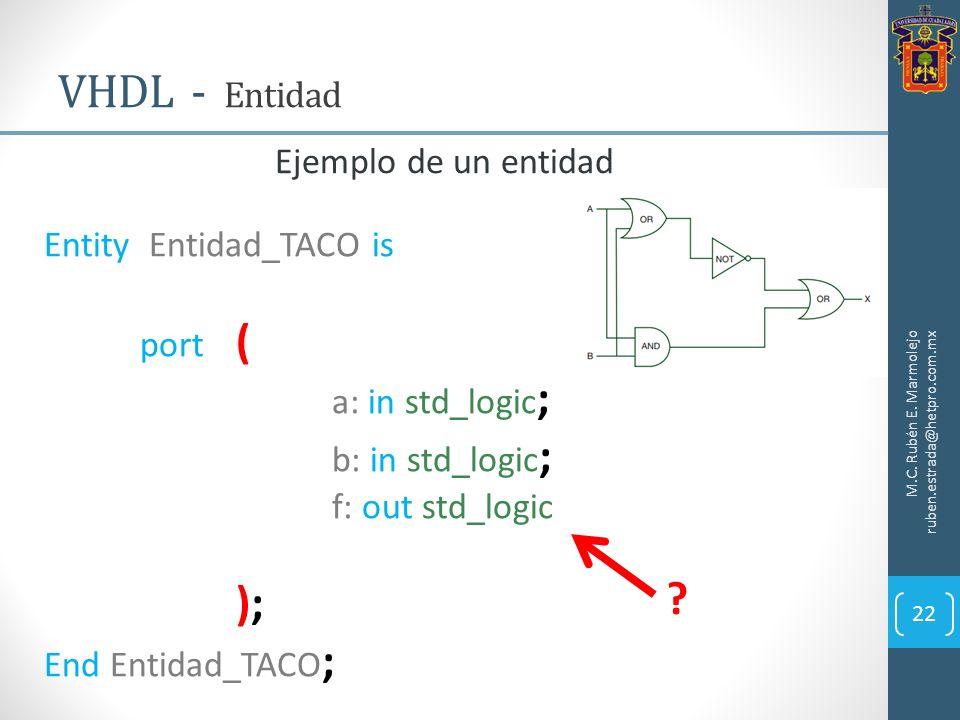 VHDL - Entidad Ejemplo de un entidad Entity Entidad_TACO is port (