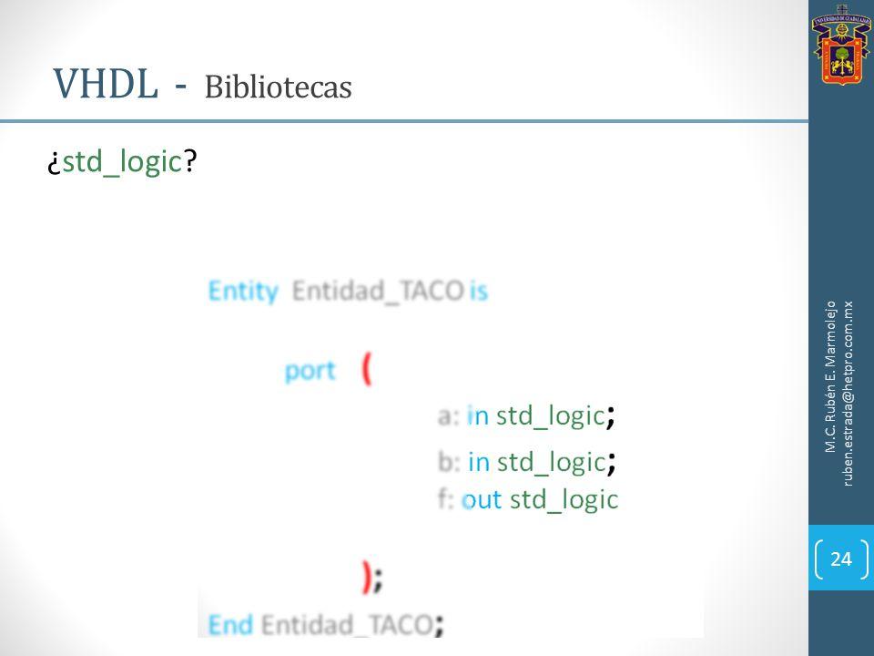 VHDL - Bibliotecas ¿std_logic