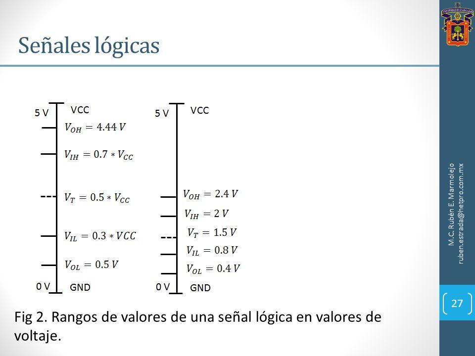 Señales lógicas M.C. Rubén E. Marmolejo ruben.estrada@hetpro.com.mx.