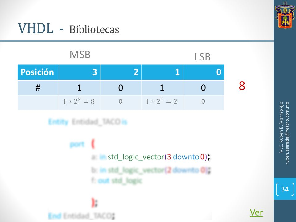VHDL - Bibliotecas 8 MSB LSB Posición 3 2 1 # Ver 1∗ 2 3 =8 1∗ 2 1 =2