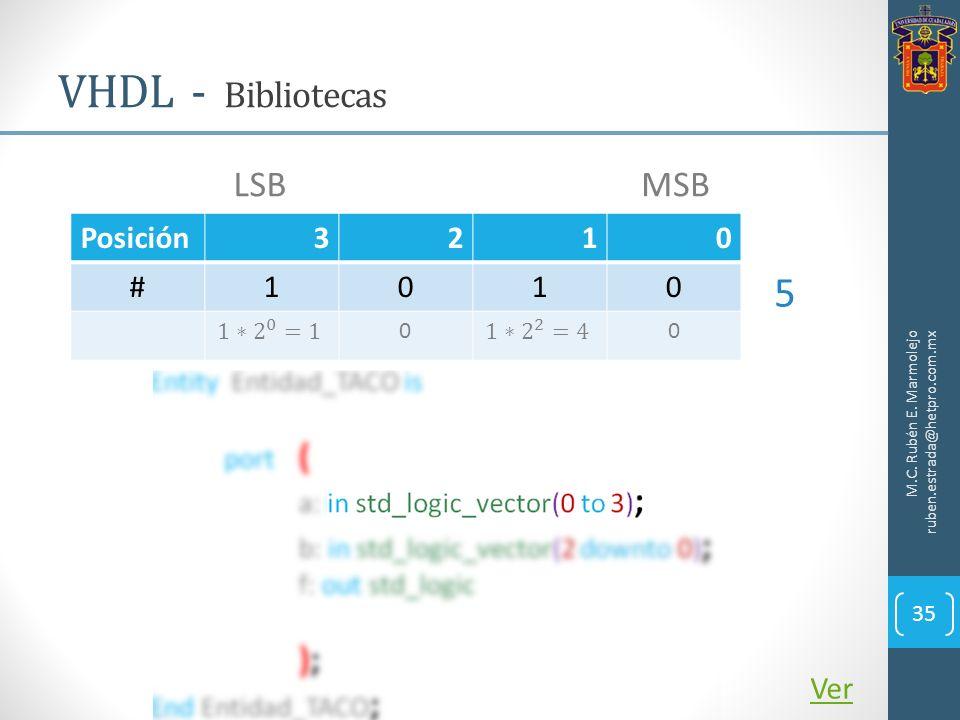 VHDL - Bibliotecas 5 LSB MSB Posición 3 2 1 # Ver 1∗ 2 0 =1 1∗ 2 2 =4