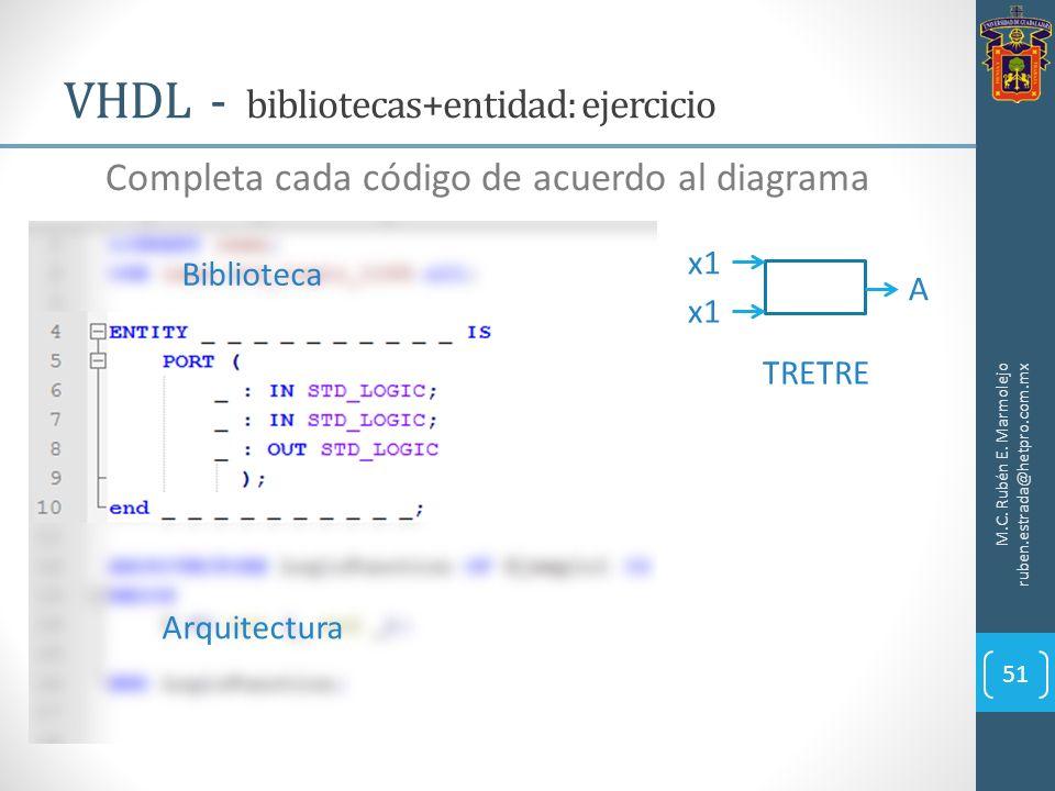 VHDL - bibliotecas+entidad: ejercicio