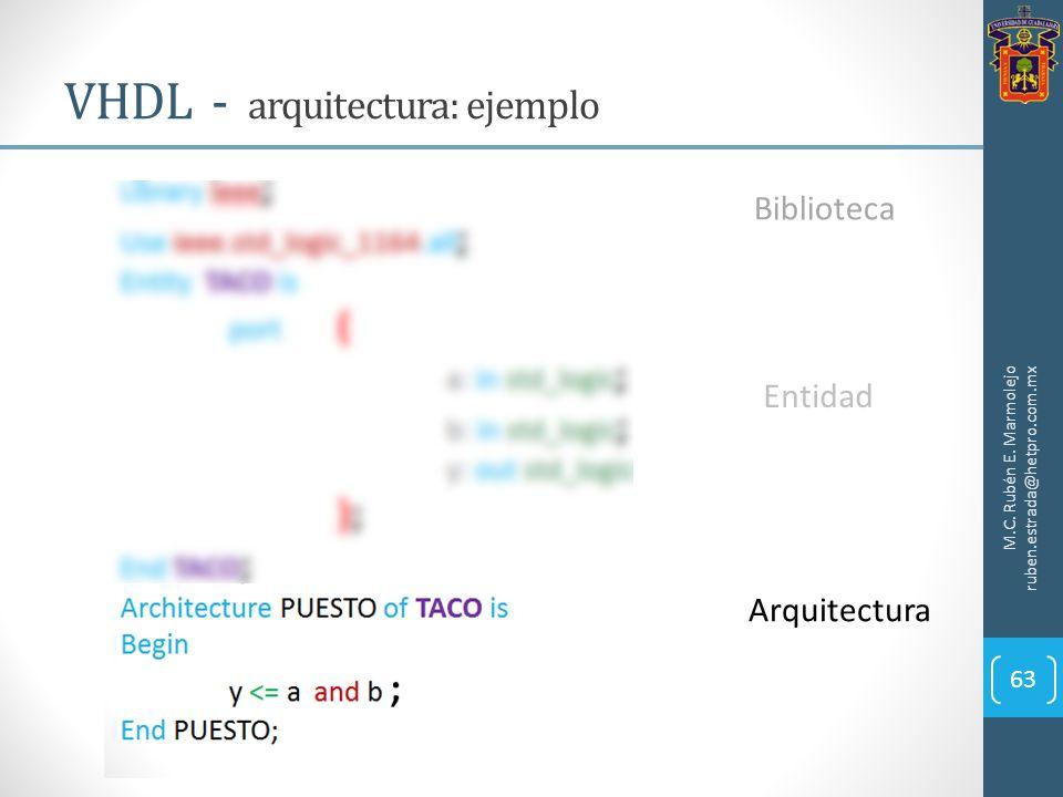 VHDL - arquitectura: ejemplo