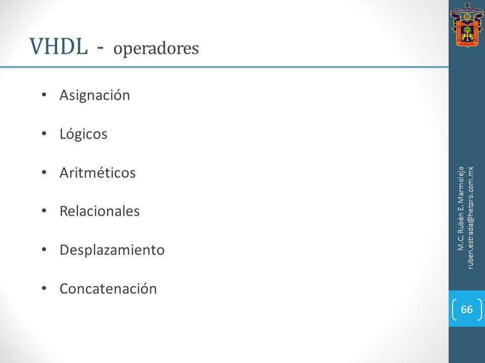 VHDL - operadores Asignación Lógicos Aritméticos Relacionales