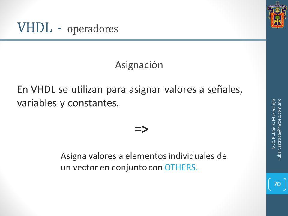 VHDL - operadores => Asignación