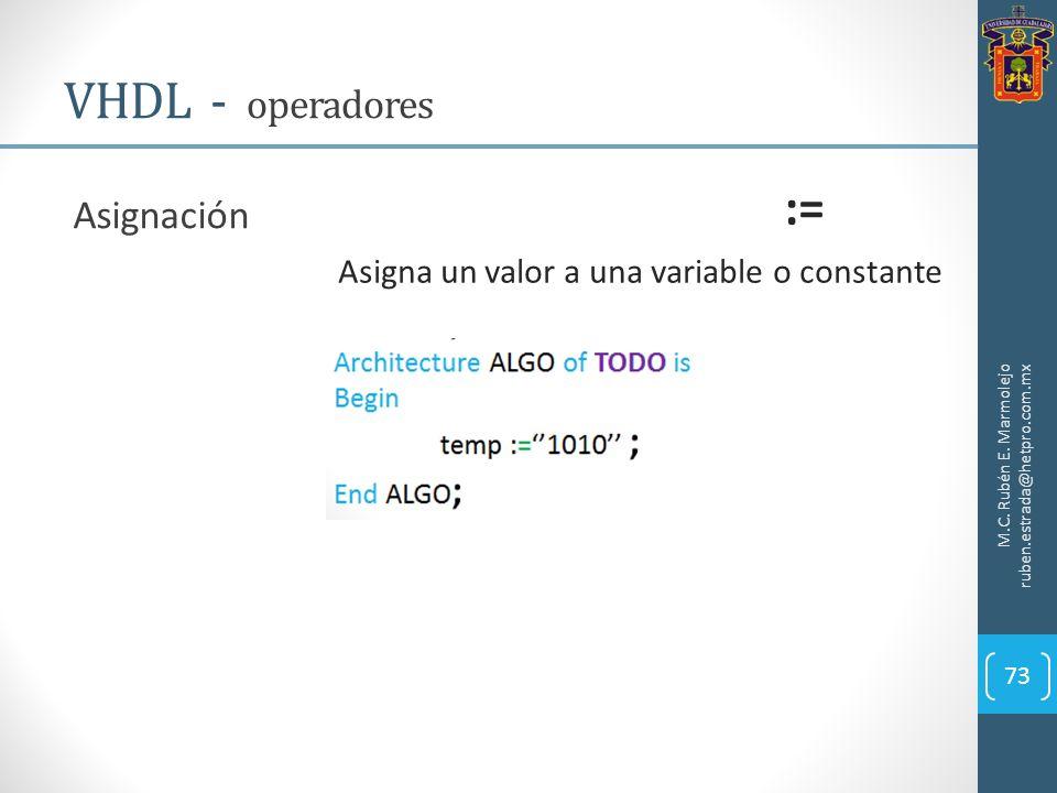 VHDL - operadores := Asignación