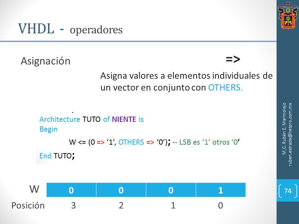 VHDL - operadores => Asignación W