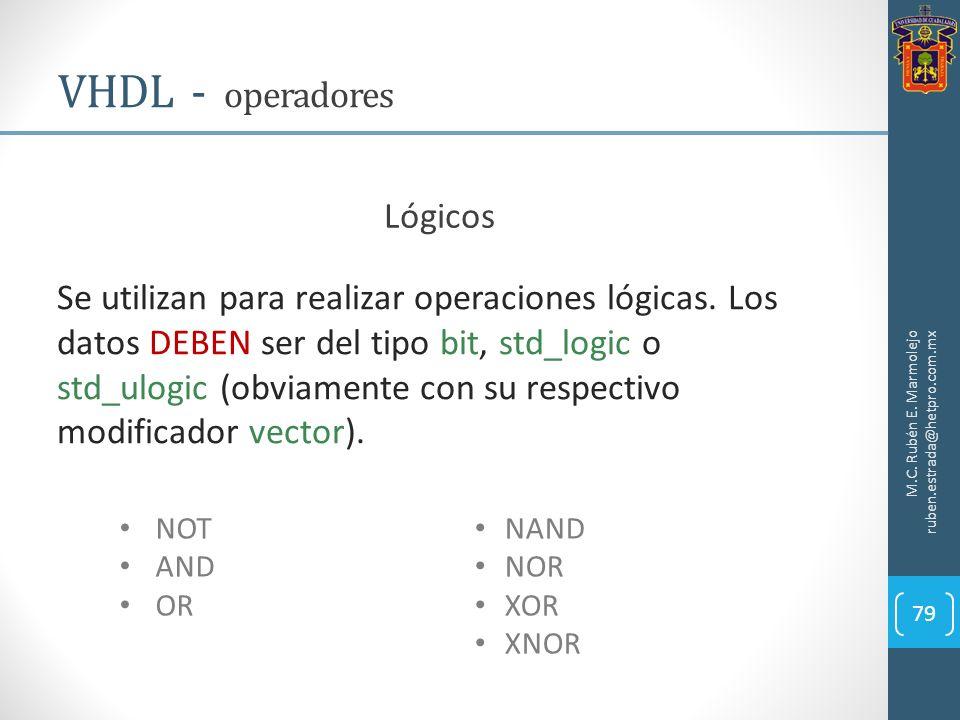VHDL - operadores Lógicos