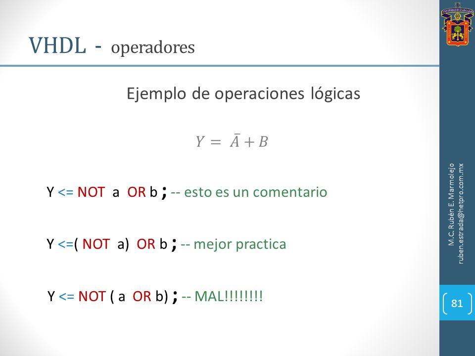 VHDL - operadores Ejemplo de operaciones lógicas 𝑌= 𝐴 +𝐵
