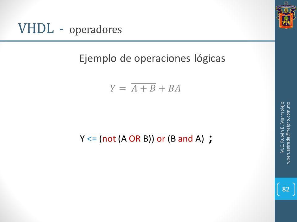 VHDL - operadores Ejemplo de operaciones lógicas 𝑌= 𝐴+𝐵 +𝐵𝐴