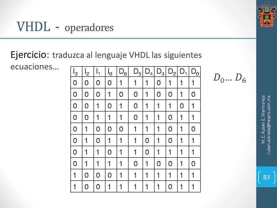 VHDL - operadores Ejercicio: traduzca al lenguaje VHDL las siguientes ecuaciones… 𝐷 0 … 𝐷 6.