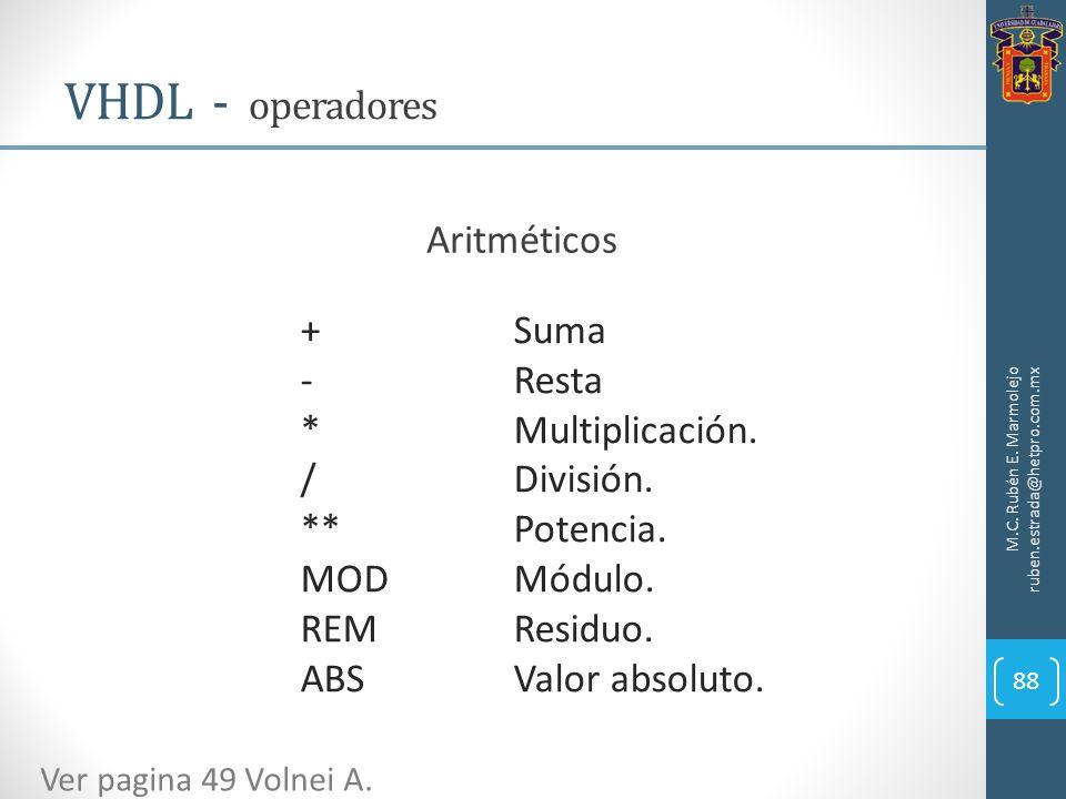 VHDL - operadores Aritméticos + Suma - Resta * Multiplicación.