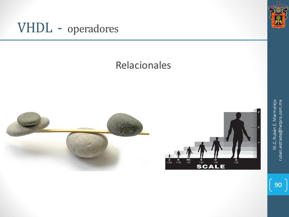 VHDL - operadores Relacionales