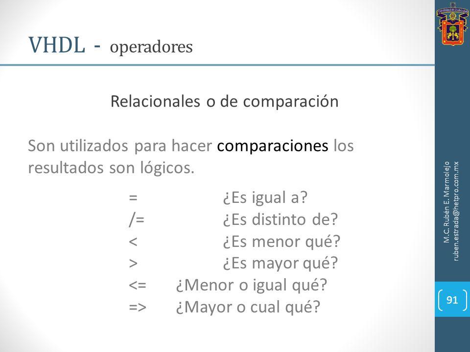 VHDL - operadores Relacionales o de comparación