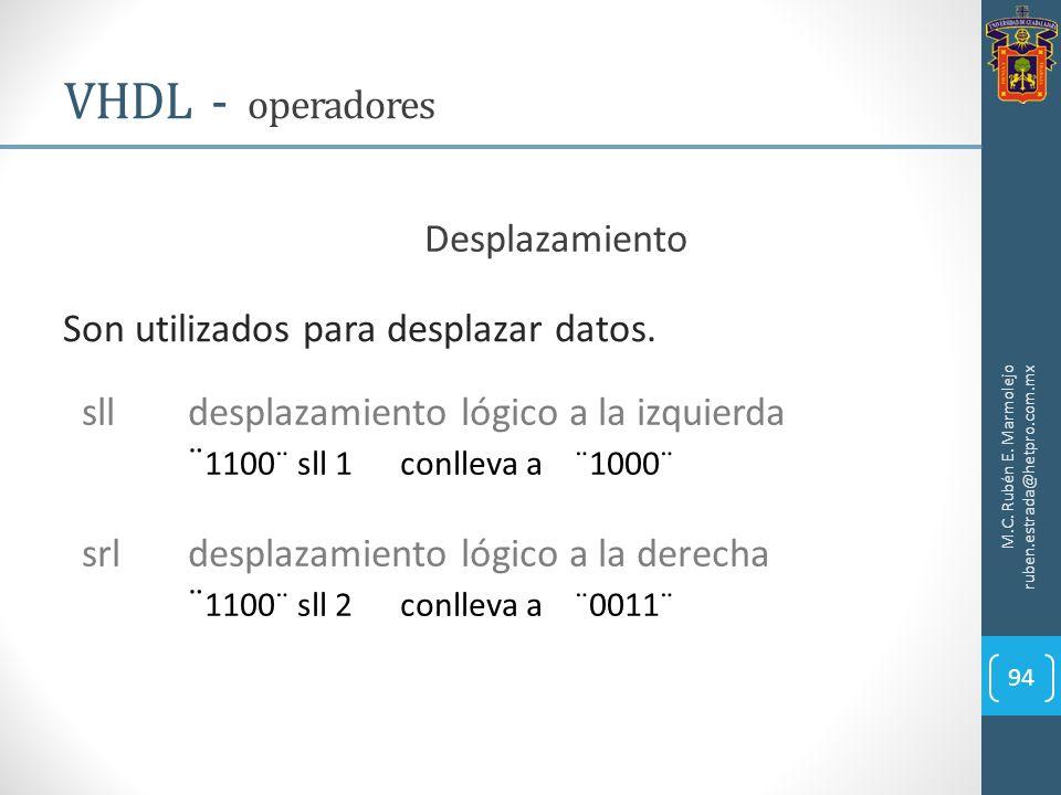 VHDL - operadores Desplazamiento Son utilizados para desplazar datos.