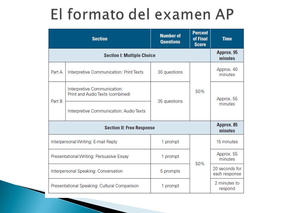 El formato del examen AP
