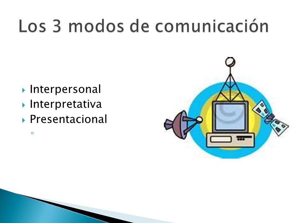 Los 3 modos de comunicación