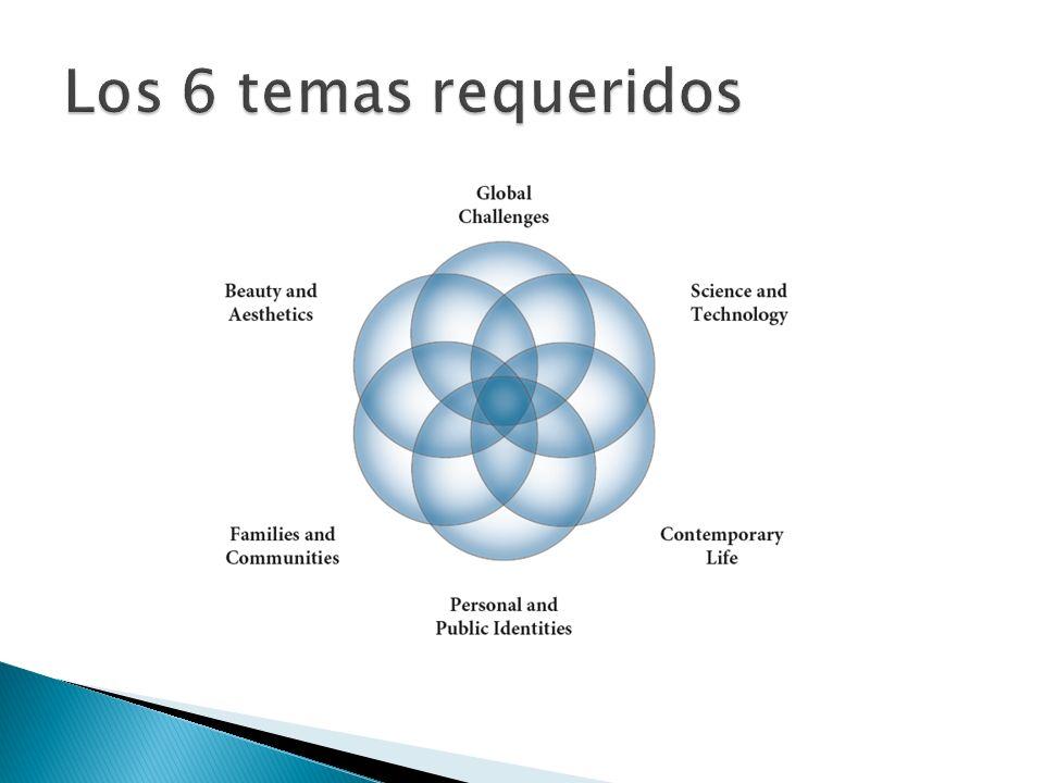 Los 6 temas requeridos