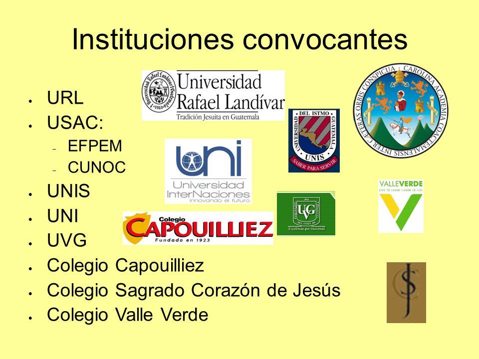 Instituciones convocantes