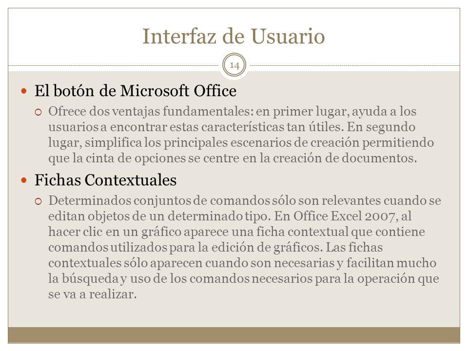 Interfaz de Usuario El botón de Microsoft Office Fichas Contextuales