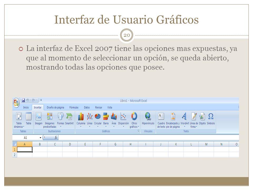 Interfaz de Usuario Gráficos
