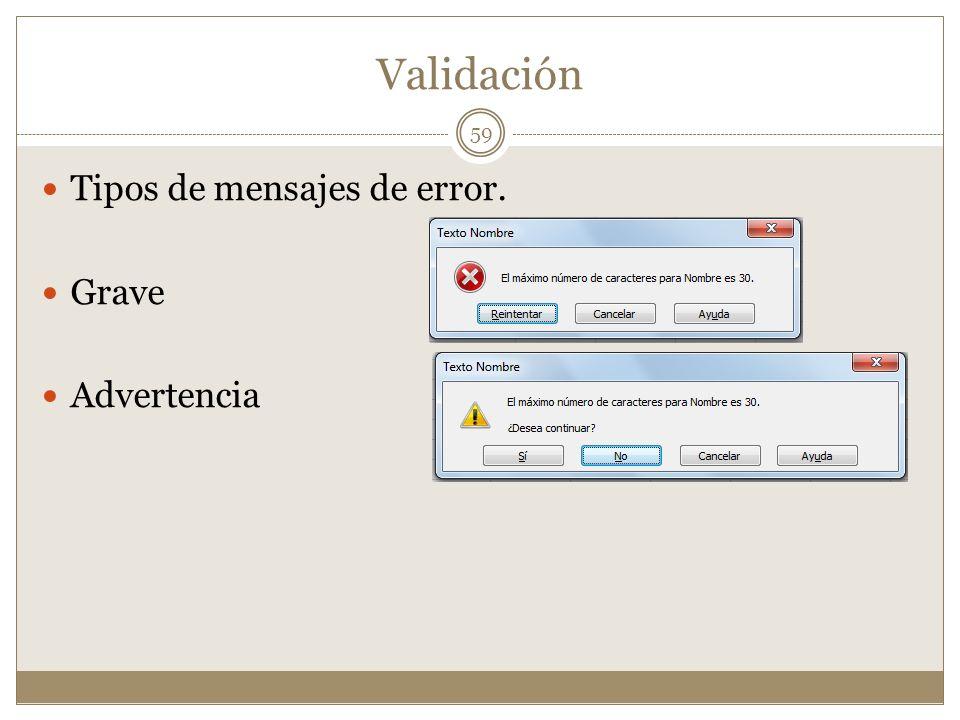 Validación Tipos de mensajes de error. Grave Advertencia