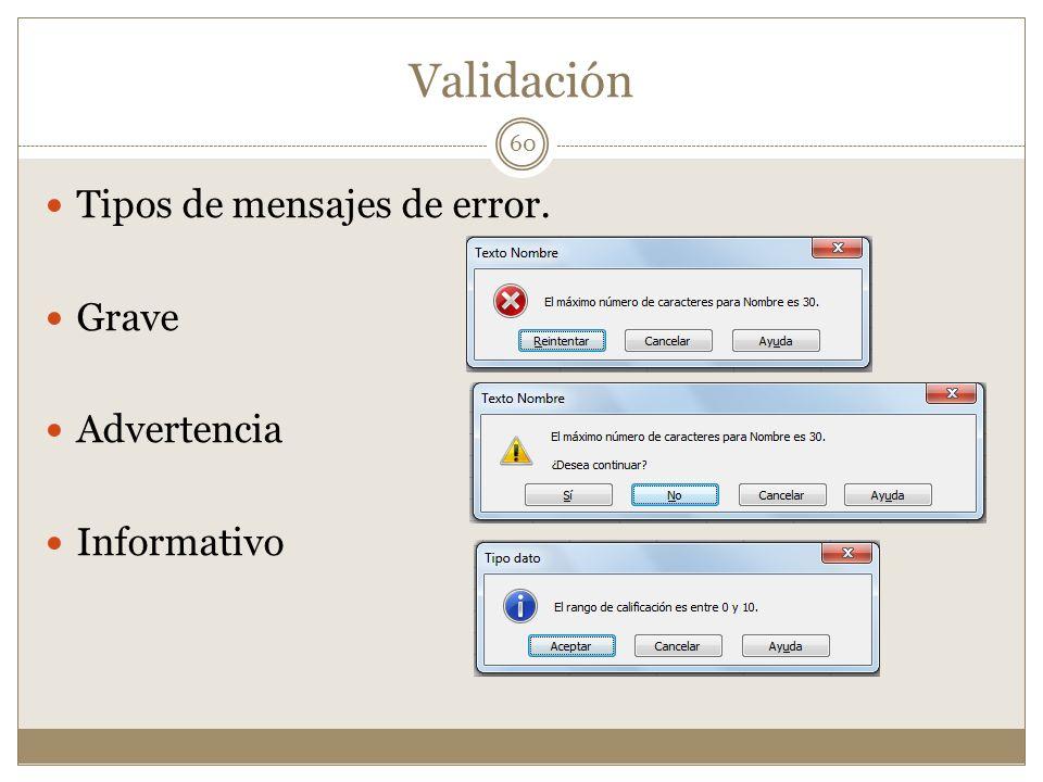 Validación Tipos de mensajes de error. Grave Advertencia Informativo
