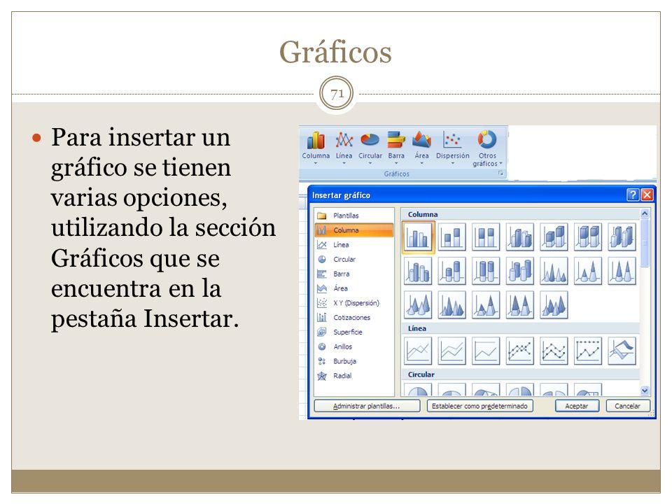 Gráficos Para insertar un gráfico se tienen varias opciones, utilizando la sección Gráficos que se encuentra en la pestaña Insertar.
