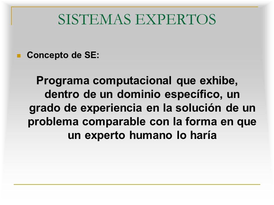 SISTEMAS EXPERTOS Concepto de SE: